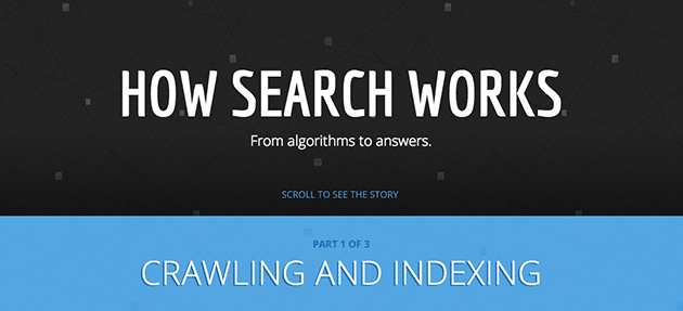 Como Funciona a Busca do Google, infográfico interativo (How Search Works - The Story – Inside Search)