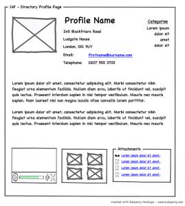 Wireframe. De webdesigneres e desenvolvedores, arquitetos e pedreiros